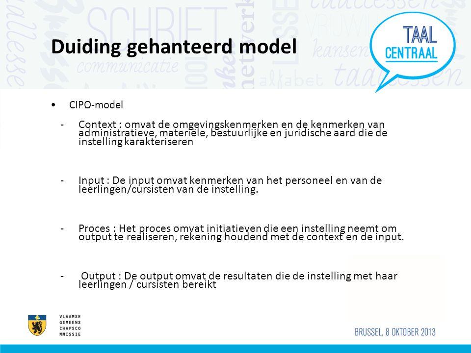 Duiding gehanteerd model CIPO-model -Context : omvat de omgevingskenmerken en de kenmerken van administratieve, materiële, bestuurlijke en juridische