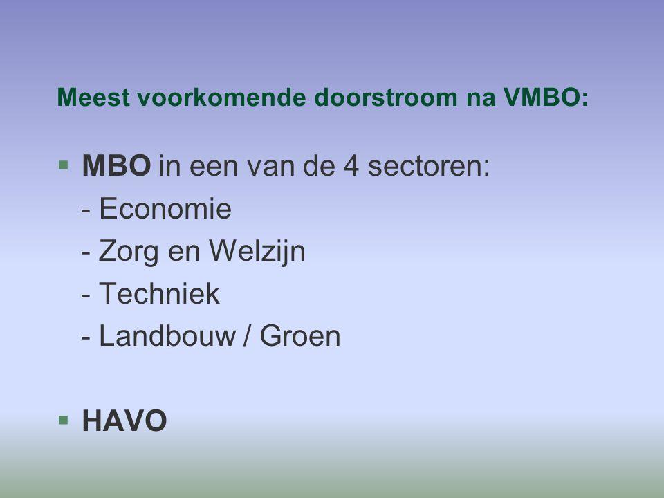 Meest voorkomende doorstroom na VMBO:  MBO in een van de 4 sectoren: - Economie - Zorg en Welzijn - Techniek - Landbouw / Groen  HAVO