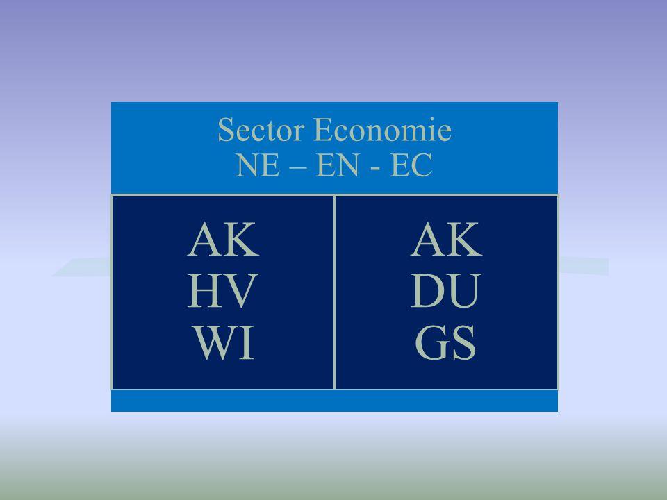 Sector Economie NE – EN - EC AK HV WI AK DU GS