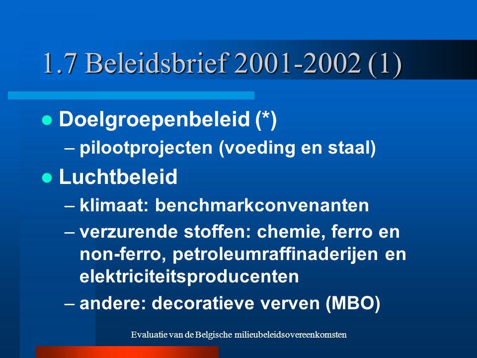 Evaluatie van de Belgische milieubeleidsovereenkomsten 1.7 Beleidsbrief 2001-2002 (1) Doelgroepenbeleid (*) –pilootprojecten (voeding en staal) Luchtbeleid –klimaat: benchmarkconvenanten –verzurende stoffen: chemie, ferro en non-ferro, petroleumraffinaderijen en elektriciteitsproducenten –andere: decoratieve verven (MBO)