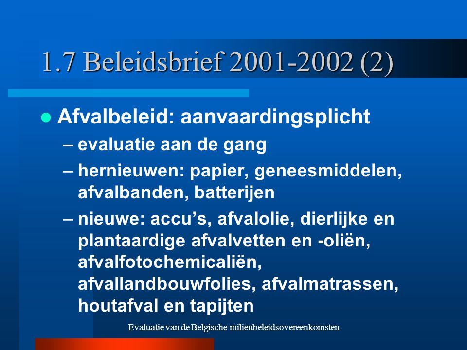 Evaluatie van de Belgische milieubeleidsovereenkomsten 1.7 Beleidsbrief 2001-2002 (2) Afvalbeleid: aanvaardingsplicht –evaluatie aan de gang –hernieuwen: papier, geneesmiddelen, afvalbanden, batterijen –nieuwe: accu's, afvalolie, dierlijke en plantaardige afvalvetten en -oliën, afvalfotochemicaliën, afvallandbouwfolies, afvalmatrassen, houtafval en tapijten