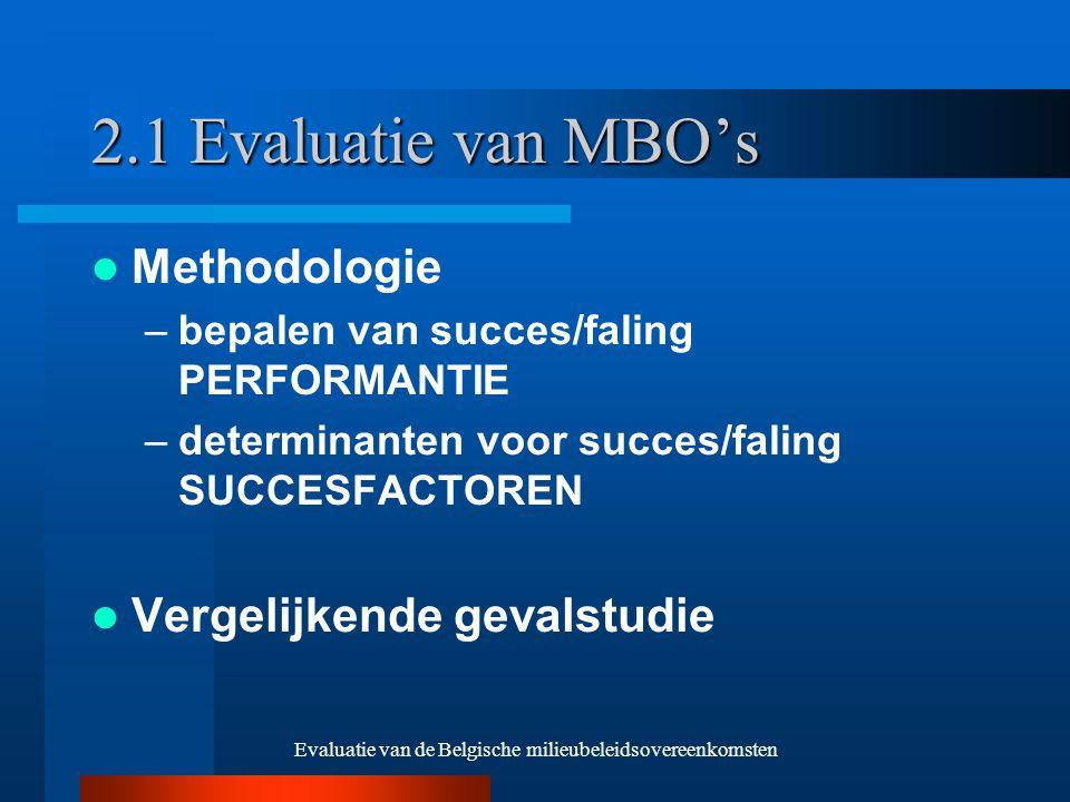 Evaluatie van de Belgische milieubeleidsovereenkomsten 2.1 Evaluatie van MBO's Methodologie –bepalen van succes/faling PERFORMANTIE –determinanten voor succes/faling SUCCESFACTOREN Vergelijkende gevalstudie