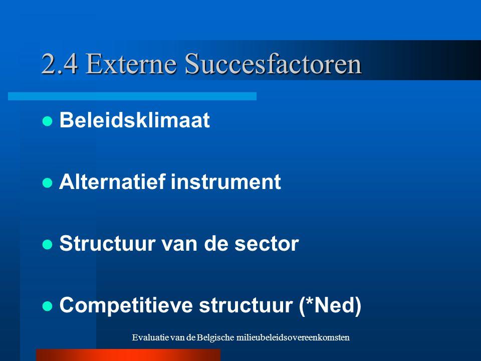 Evaluatie van de Belgische milieubeleidsovereenkomsten 2.4 Externe Succesfactoren Beleidsklimaat Alternatief instrument Structuur van de sector Competitieve structuur (*Ned)