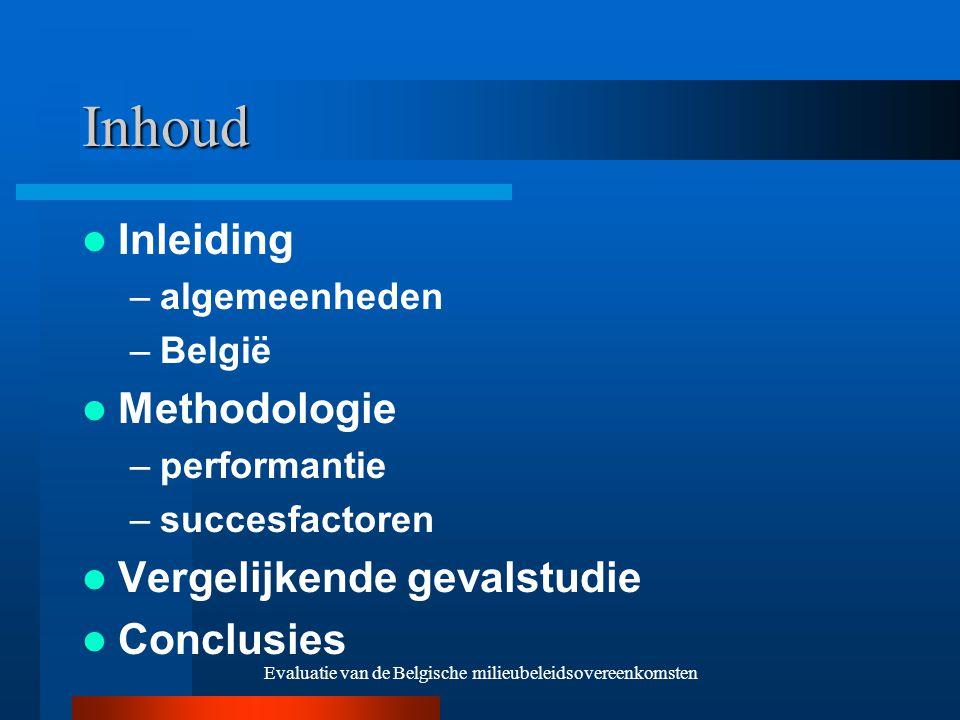 Evaluatie van de Belgische milieubeleidsovereenkomsten Inhoud Inleiding –algemeenheden –België Methodologie –performantie –succesfactoren Vergelijkende gevalstudie Conclusies