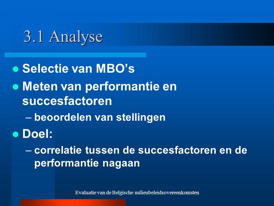 Evaluatie van de Belgische milieubeleidsovereenkomsten 3.1 Analyse Selectie van MBO's Meten van performantie en succesfactoren –beoordelen van stellingen Doel: –correlatie tussen de succesfactoren en de performantie nagaan