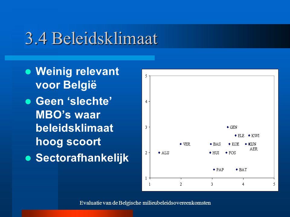 Evaluatie van de Belgische milieubeleidsovereenkomsten 3.4 Beleidsklimaat Weinig relevant voor België Geen 'slechte' MBO's waar beleidsklimaat hoog scoort Sectorafhankelijk