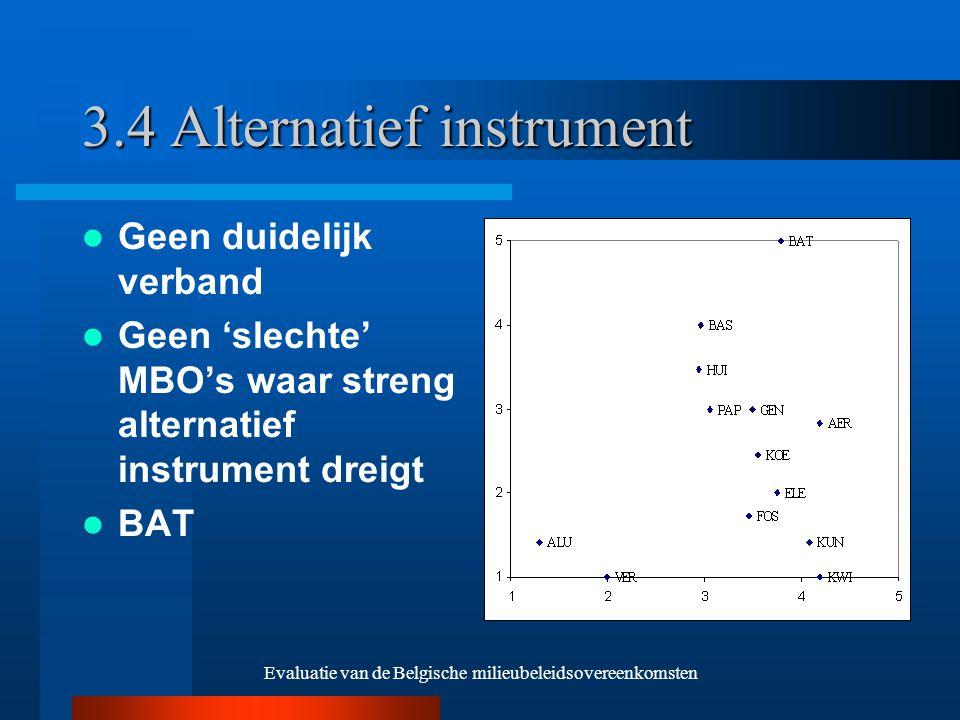 Evaluatie van de Belgische milieubeleidsovereenkomsten 3.4 Alternatief instrument Geen duidelijk verband Geen 'slechte' MBO's waar streng alternatief instrument dreigt BAT