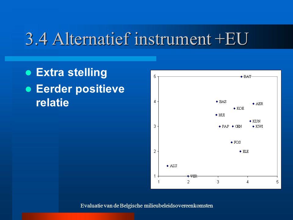 Evaluatie van de Belgische milieubeleidsovereenkomsten 3.4 Alternatief instrument +EU Extra stelling Eerder positieve relatie