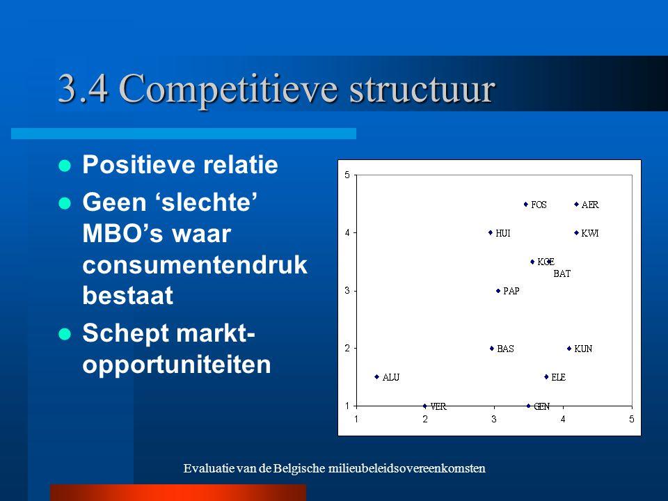 Evaluatie van de Belgische milieubeleidsovereenkomsten 3.4 Competitieve structuur Positieve relatie Geen 'slechte' MBO's waar consumentendruk bestaat Schept markt- opportuniteiten
