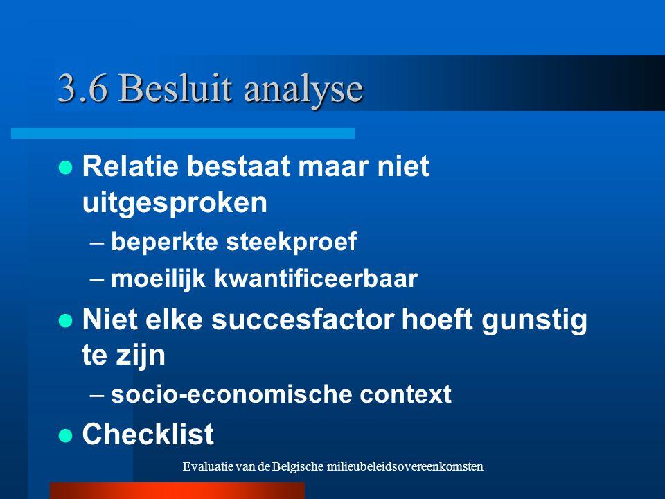 Evaluatie van de Belgische milieubeleidsovereenkomsten 3.6 Besluit analyse Relatie bestaat maar niet uitgesproken –beperkte steekproef –moeilijk kwantificeerbaar Niet elke succesfactor hoeft gunstig te zijn –socio-economische context Checklist