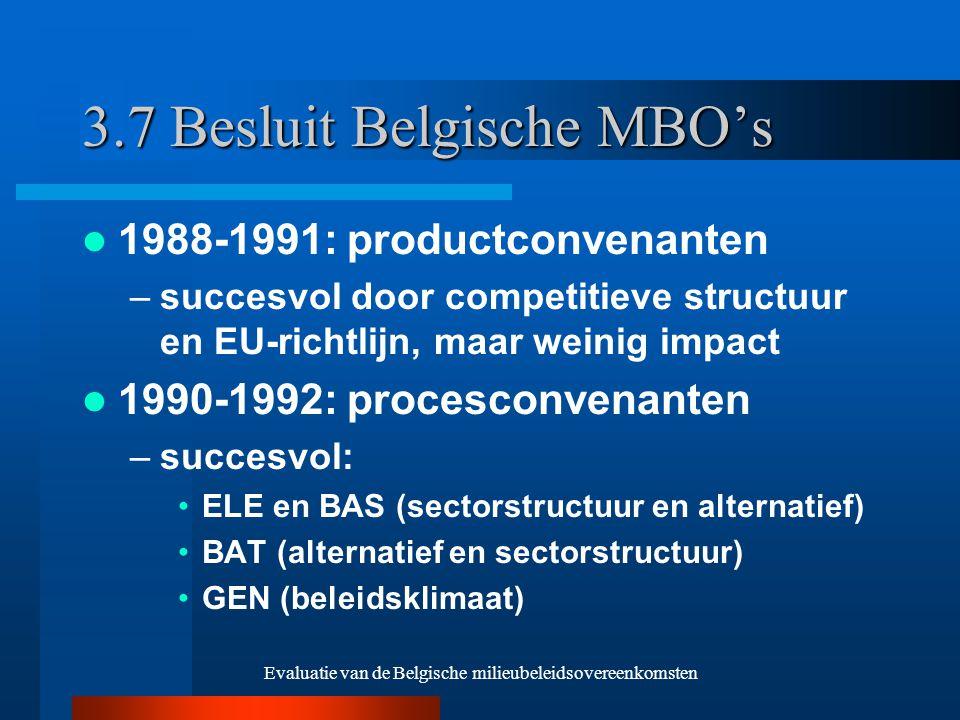 Evaluatie van de Belgische milieubeleidsovereenkomsten 3.7 Besluit Belgische MBO's 1988-1991: productconvenanten –succesvol door competitieve structuur en EU-richtlijn, maar weinig impact 1990-1992: procesconvenanten –succesvol: ELE en BAS (sectorstructuur en alternatief) BAT (alternatief en sectorstructuur) GEN (beleidsklimaat)