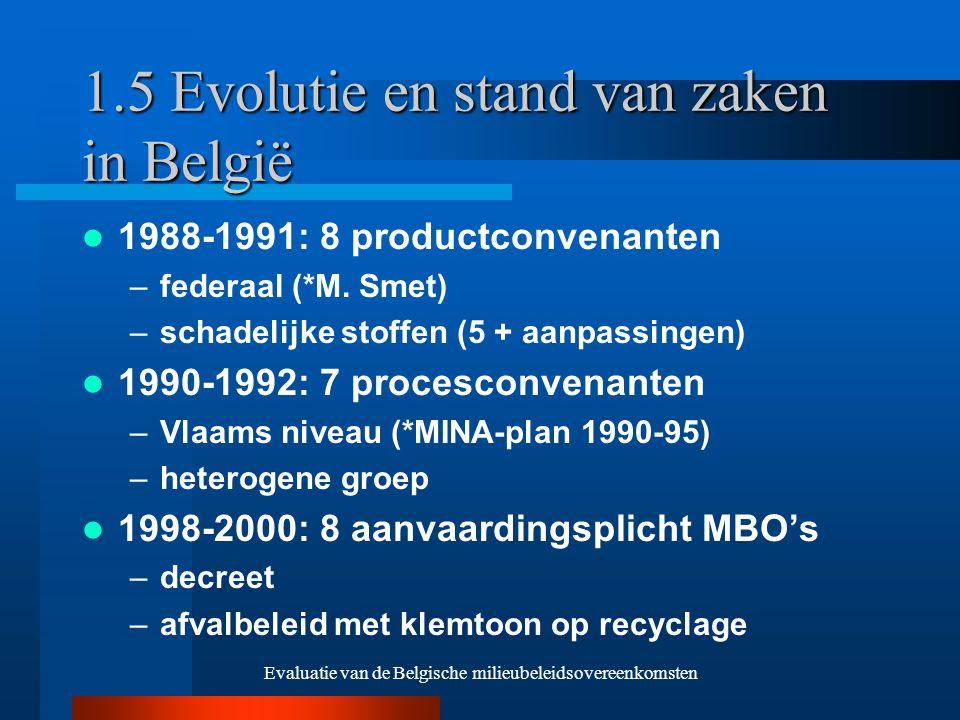 Evaluatie van de Belgische milieubeleidsovereenkomsten 1.5 Evolutie en stand van zaken in België 1988-1991: 8 productconvenanten –federaal (*M.