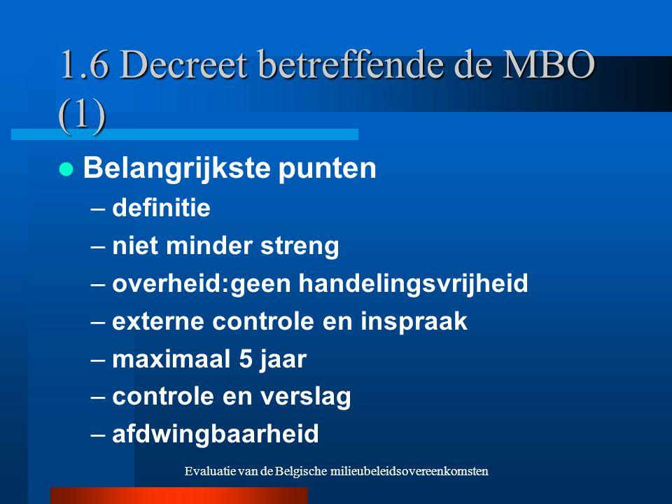 Evaluatie van de Belgische milieubeleidsovereenkomsten 1.6 Decreet betreffende de MBO (1) Belangrijkste punten –definitie –niet minder streng –overheid:geen handelingsvrijheid –externe controle en inspraak –maximaal 5 jaar –controle en verslag –afdwingbaarheid