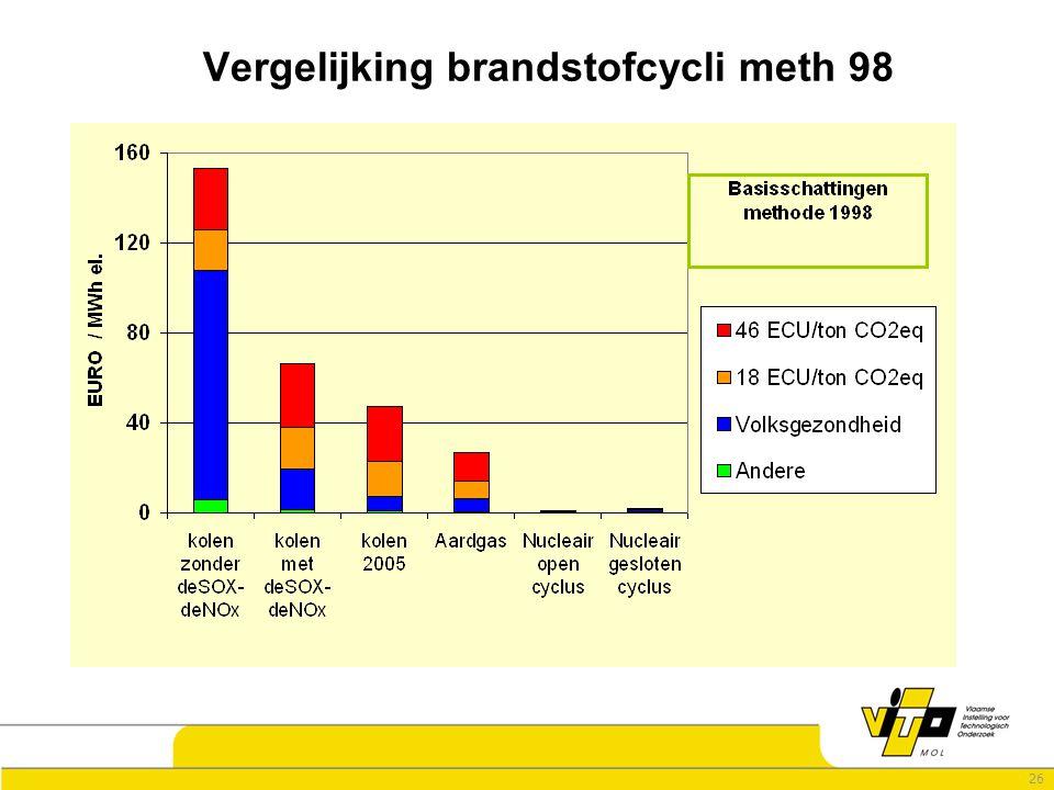 26 Vergelijking brandstofcycli meth 98
