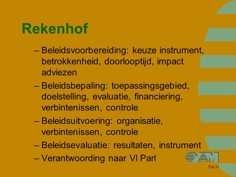 Dia 11 Rekenhof –Beleidsvoorbereiding: keuze instrument, betrokkenheid, doorlooptijd, impact adviezen –Beleidsbepaling: toepassingsgebied, doelstellin