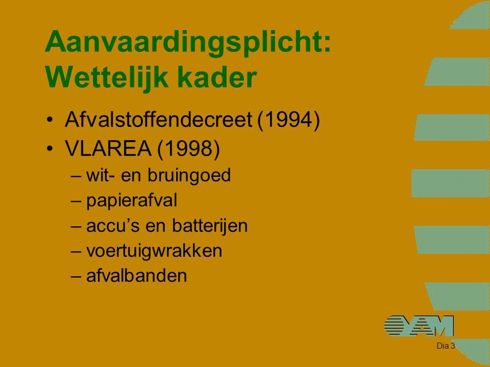 Dia 3 Aanvaardingsplicht: Wettelijk kader Afvalstoffendecreet (1994) VLAREA (1998) –wit- en bruingoed –papierafval –accu's en batterijen –voertuigwrak