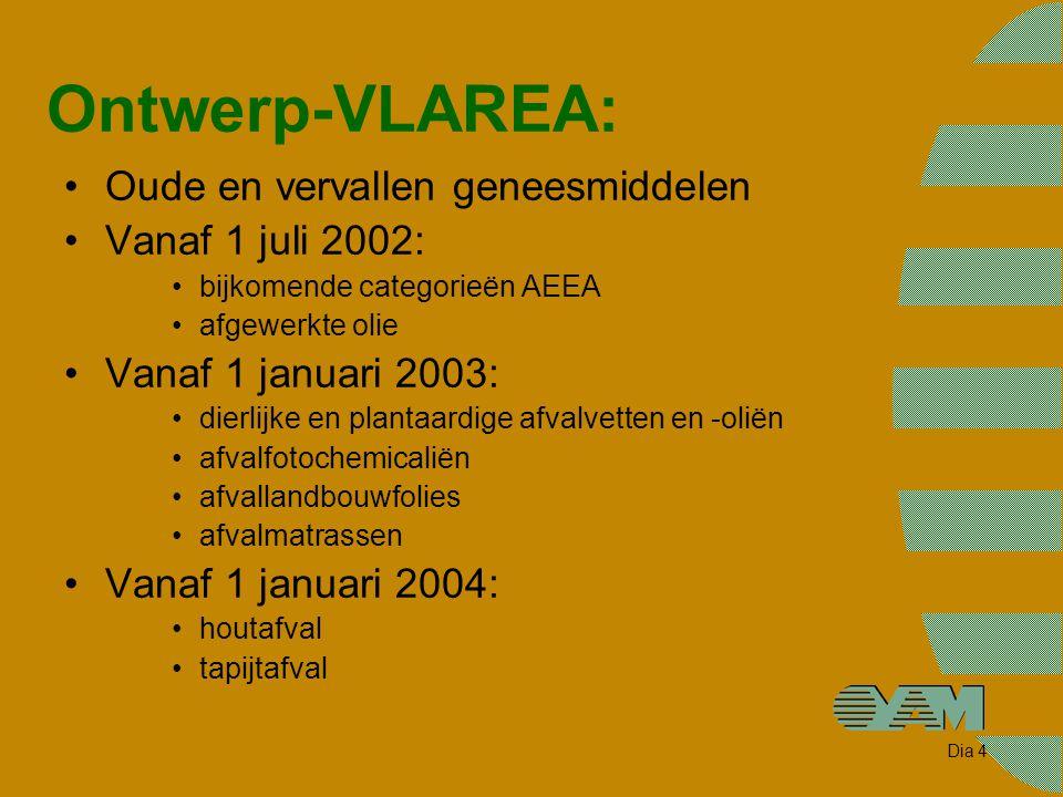 Dia 4 Ontwerp-VLAREA: Oude en vervallen geneesmiddelen Vanaf 1 juli 2002: bijkomende categorieën AEEA afgewerkte olie Vanaf 1 januari 2003: dierlijke en plantaardige afvalvetten en -oliën afvalfotochemicaliën afvallandbouwfolies afvalmatrassen Vanaf 1 januari 2004: houtafval tapijtafval