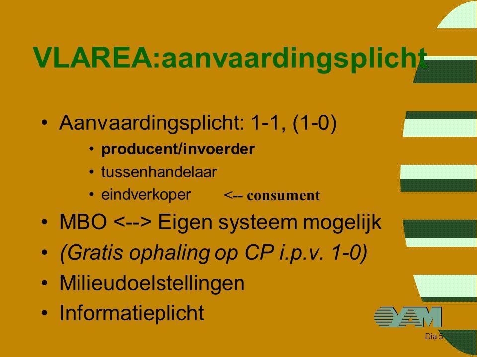 Dia 5 VLAREA:aanvaardingsplicht Aanvaardingsplicht: 1-1, (1-0) producent/invoerder tussenhandelaar eindverkoper MBO Eigen systeem mogelijk (Gratis oph