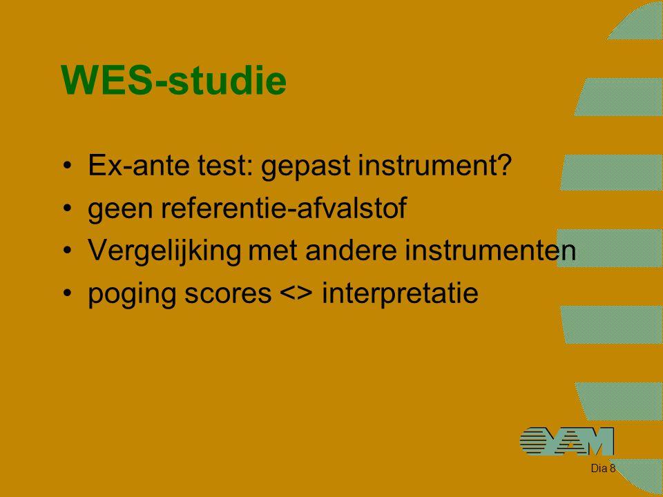 Dia 8 WES-studie Ex-ante test: gepast instrument? geen referentie-afvalstof Vergelijking met andere instrumenten poging scores <> interpretatie