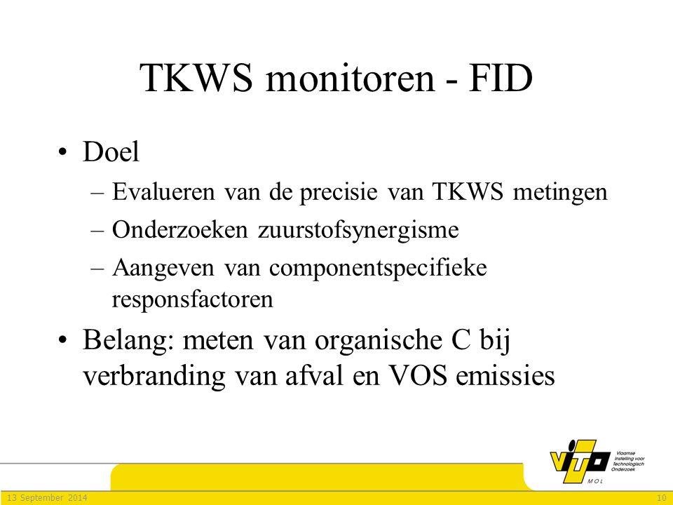 1013 September 2014 TKWS monitoren - FID Doel –Evalueren van de precisie van TKWS metingen –Onderzoeken zuurstofsynergisme –Aangeven van componentspecifieke responsfactoren Belang: meten van organische C bij verbranding van afval en VOS emissies