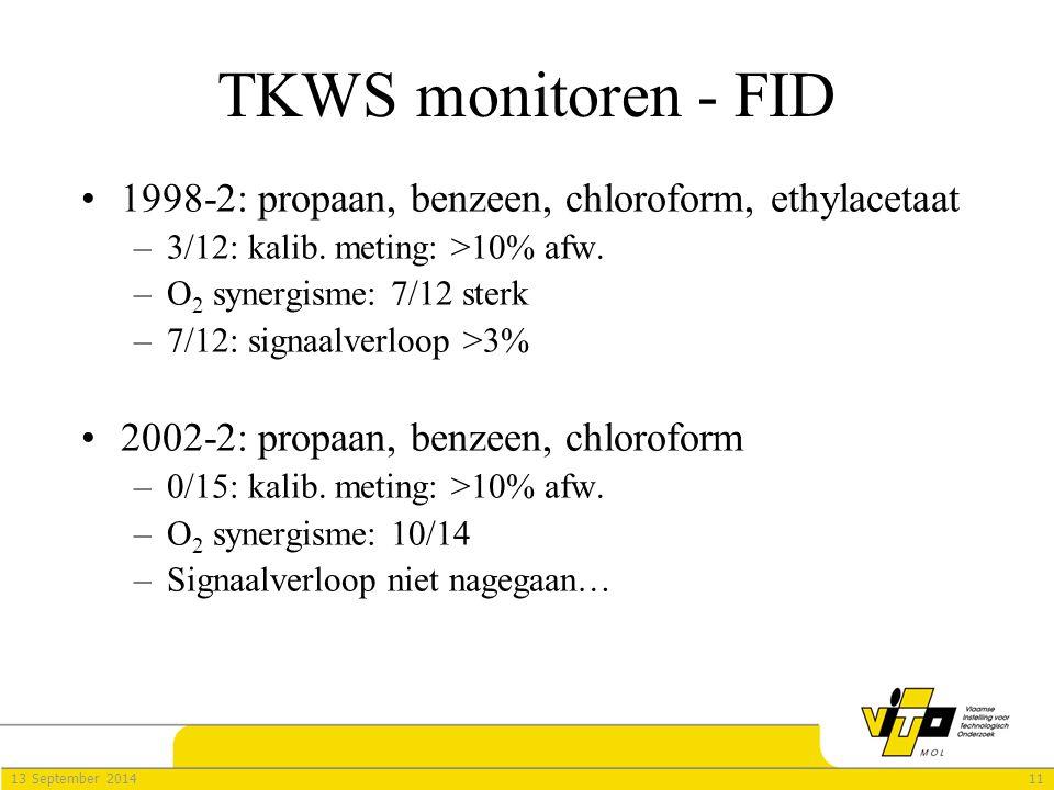1113 September 2014 TKWS monitoren - FID 1998-2: propaan, benzeen, chloroform, ethylacetaat –3/12: kalib. meting: >10% afw. –O 2 synergisme: 7/12 ster