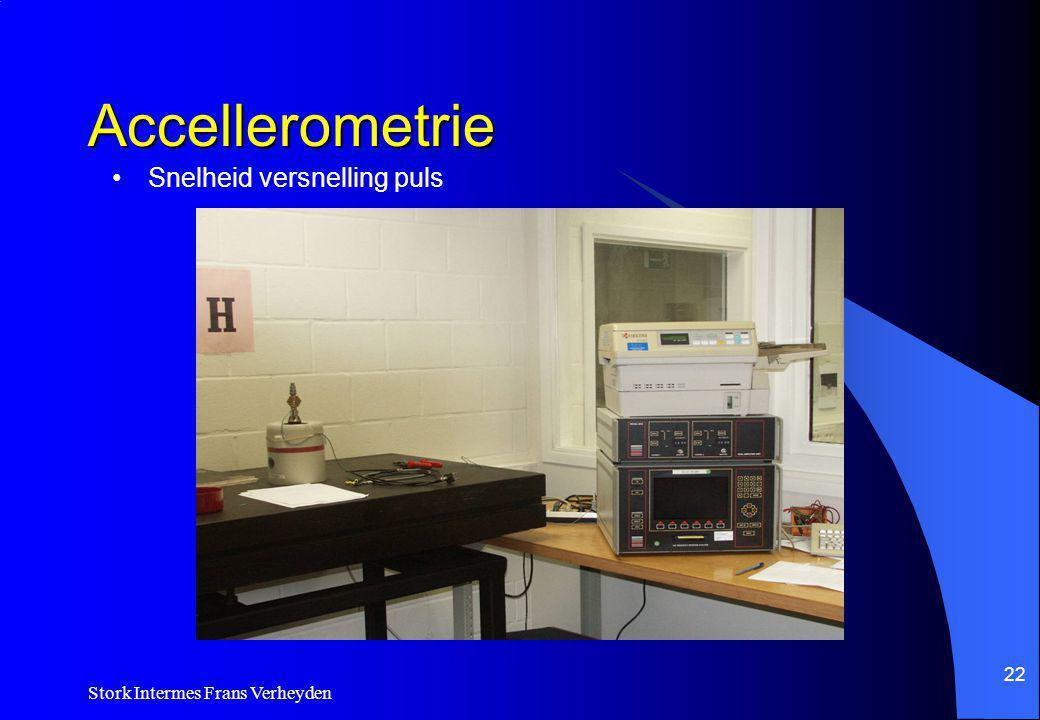 Stork Intermes Frans Verheyden 21 Mechanische kalibraties Moment, kracht, Load cellen