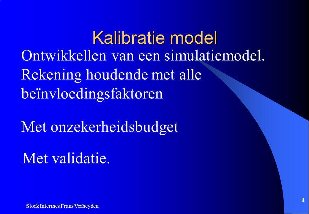 Stork Intermes Frans Verheyden 4 Kalibratie model Ontwikkellen van een simulatiemodel.