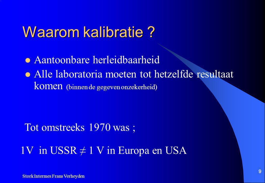 Stork Intermes Frans Verheyden 9 Waarom kalibratie .