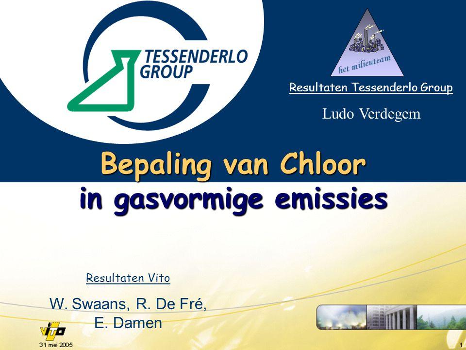Milieucontrolelaboratorium Bepaling van Chloor (08/06/2005)22 Controle Algemene EGW voor Cl 2 in Vlarem :  Niet meer uitvoeren via VDI 3488/1 en VDI 3488/2  (Isokinetisch) bemonsteren conform NBN EN 1911-1 aan 5 l/min gedurende minimum 1 u  Absorptievloeistof aanpassen :  0.1 N H 2 SO 4 in impinger 1+2  0.1 N NaOH (+ additie Na 2 S 2 O 3 ) of 0.1 N As 2 O 3 in impinger 3+4  Neutralisatie van impinger 1+2 met 0.1N NaOH  Analyse via ionchromatografie (kolom AS 12A geeft betere resultaten dan AS 14A) Controle lagere EGW voor Cl 2 :  Verlengen monsternameduur (2u aan 5 l/min i.p.v.