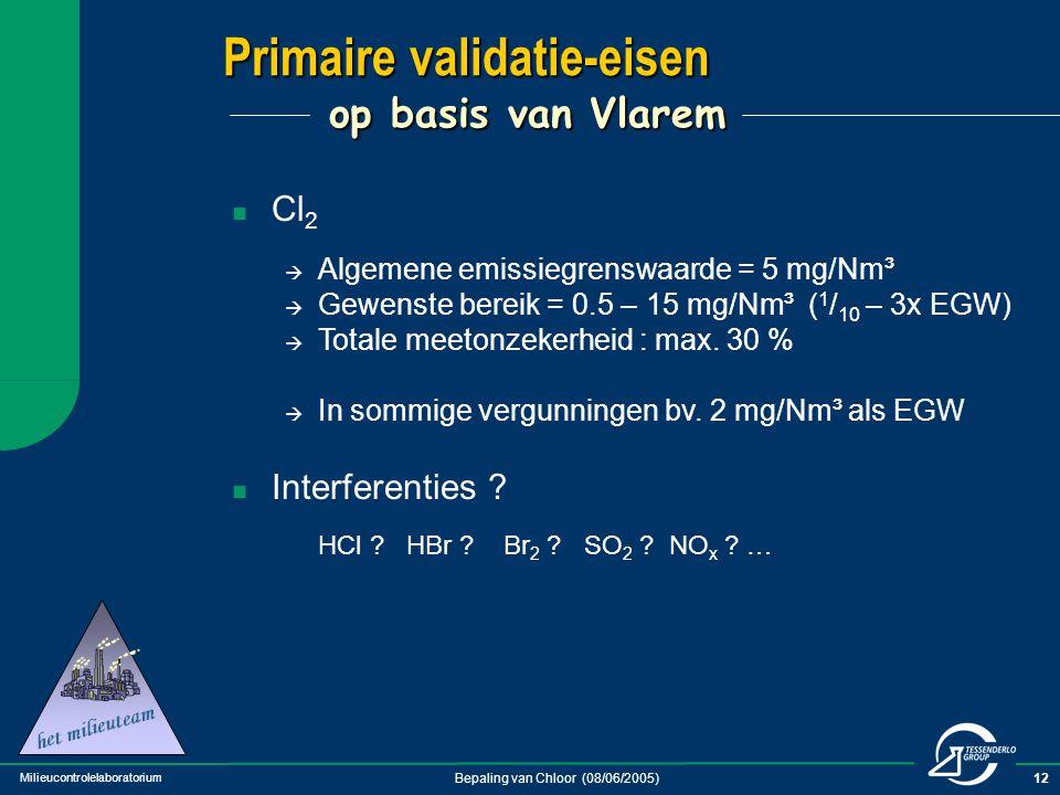Milieucontrolelaboratorium Bepaling van Chloor (08/06/2005)12 Primaire validatie-eisen op basis van Vlarem Cl 2  Algemene emissiegrenswaarde = 5 mg/N