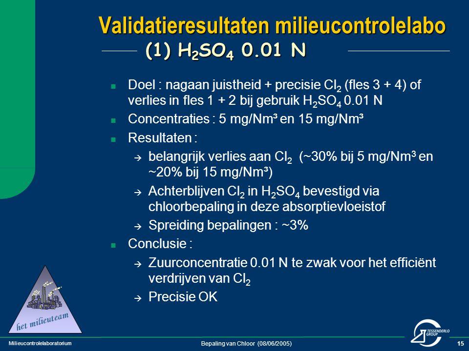 Milieucontrolelaboratorium Bepaling van Chloor (08/06/2005)15 Validatieresultaten milieucontrolelabo (1) H 2 SO 4 0.01 N Doel : nagaan juistheid + pre