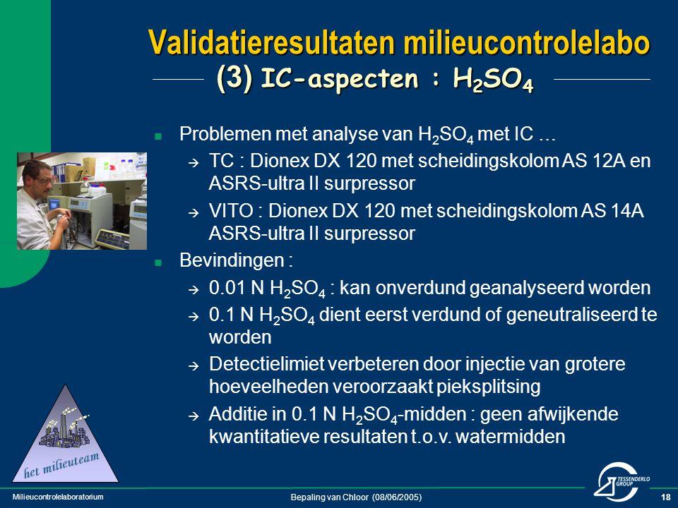 Milieucontrolelaboratorium Bepaling van Chloor (08/06/2005)18 Validatieresultaten milieucontrolelabo (3) IC-aspecten : H 2 SO 4 Problemen met analyse