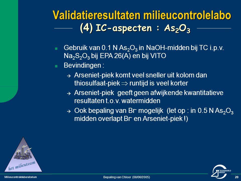Milieucontrolelaboratorium Bepaling van Chloor (08/06/2005)20 Validatieresultaten milieucontrolelabo (4) IC-aspecten : As 2 O 3 Gebruik van 0.1 N As 2