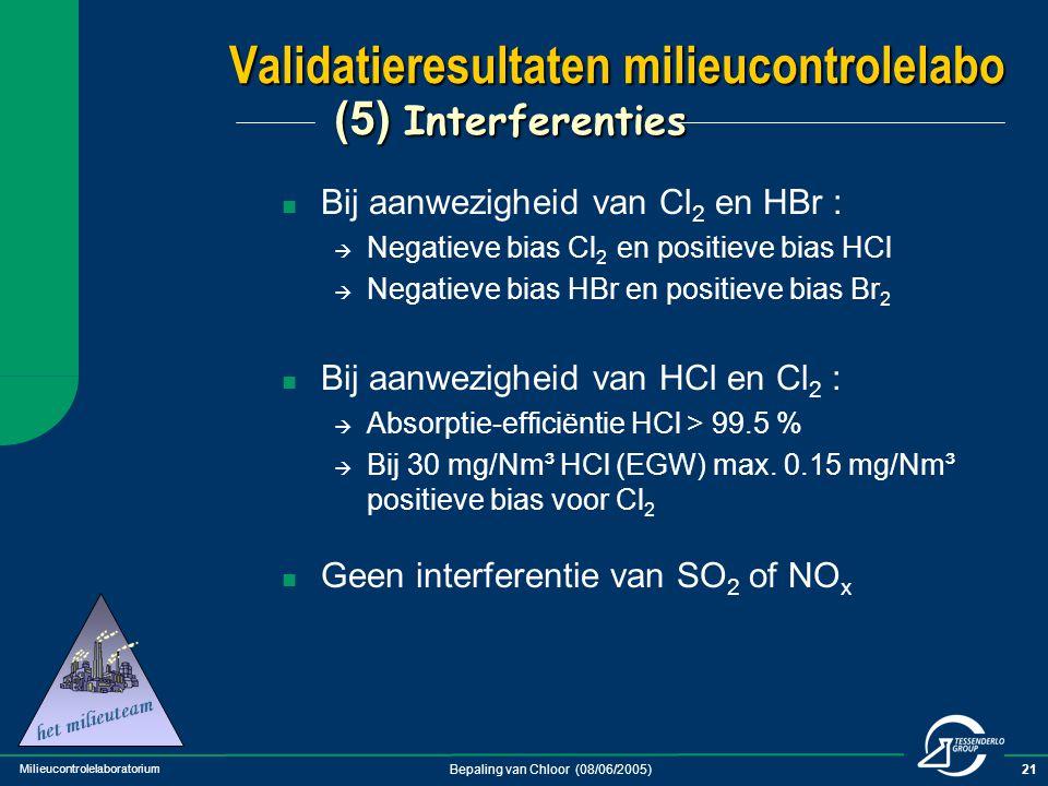 Milieucontrolelaboratorium Bepaling van Chloor (08/06/2005)21 Bij aanwezigheid van Cl 2 en HBr :  Negatieve bias Cl 2 en positieve bias HCl  Negatie