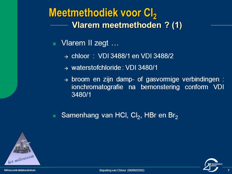 Milieucontrolelaboratorium Bepaling van Chloor (08/06/2005)18 Validatieresultaten milieucontrolelabo (3) IC-aspecten : H 2 SO 4 Problemen met analyse van H 2 SO 4 met IC …  TC : Dionex DX 120 met scheidingskolom AS 12A en ASRS-ultra II surpressor  VITO : Dionex DX 120 met scheidingskolom AS 14A ASRS-ultra II surpressor Bevindingen :  0.01 N H 2 SO 4 : kan onverdund geanalyseerd worden  0.1 N H 2 SO 4 dient eerst verdund of geneutraliseerd te worden  Detectielimiet verbeteren door injectie van grotere hoeveelheden veroorzaakt pieksplitsing  Additie in 0.1 N H 2 SO 4 -midden : geen afwijkende kwantitatieve resultaten t.o.v.