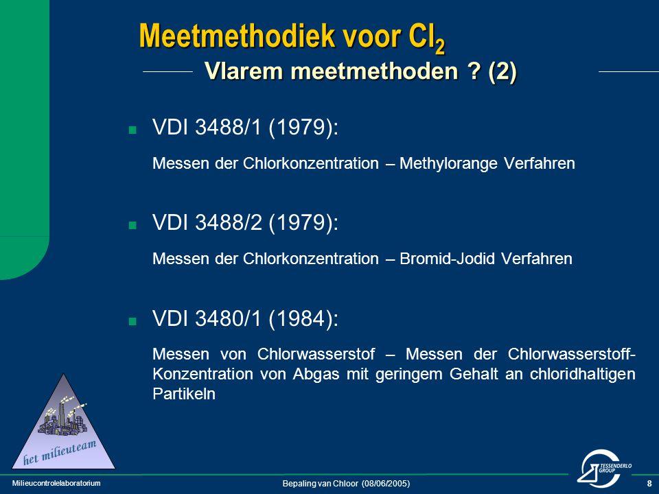 Milieucontrolelaboratorium Bepaling van Chloor (08/06/2005)8 Meetmethodiek voor Cl 2 Vlarem meetmethoden ? (2) VDI 3488/1 (1979): Messen der Chlorkonz