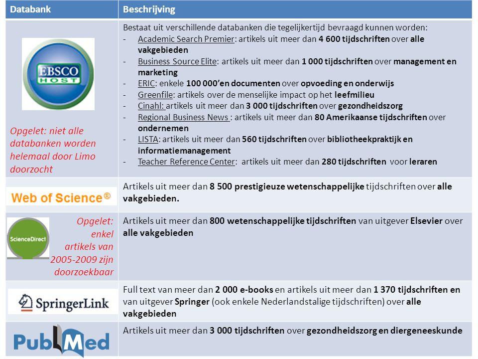 Inleiding Er zijn echter ook nog enkele databanken die LIMO (nog) niet kan doorzoeken – Het gaat om kleinere databanken voor één specifiek vakgebied, voornamelijk in het Nederlands.