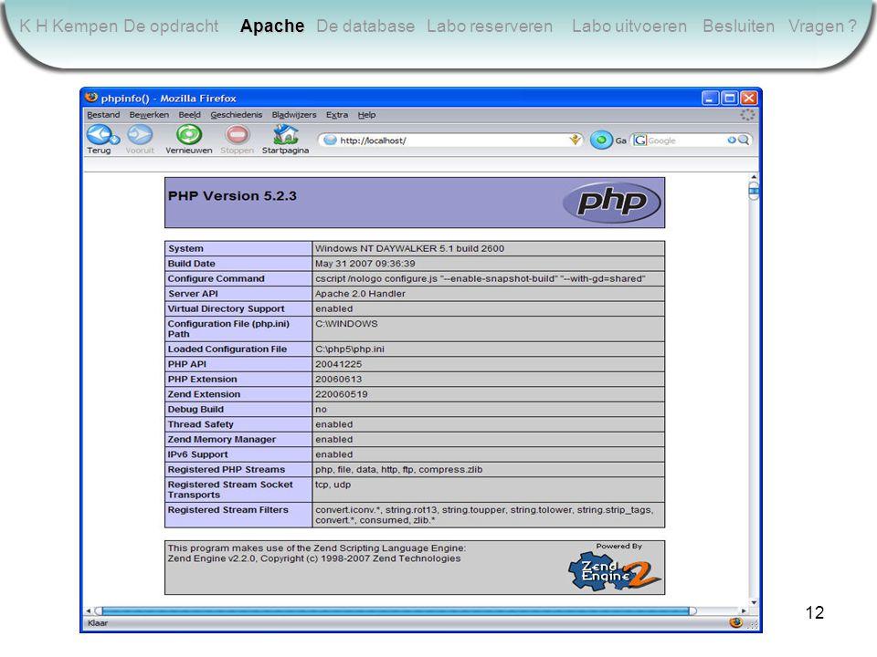 12 K H KempenDe opdrachtApacheDe databaseLabo reserverenLabo uitvoerenBesluitenVragen ?