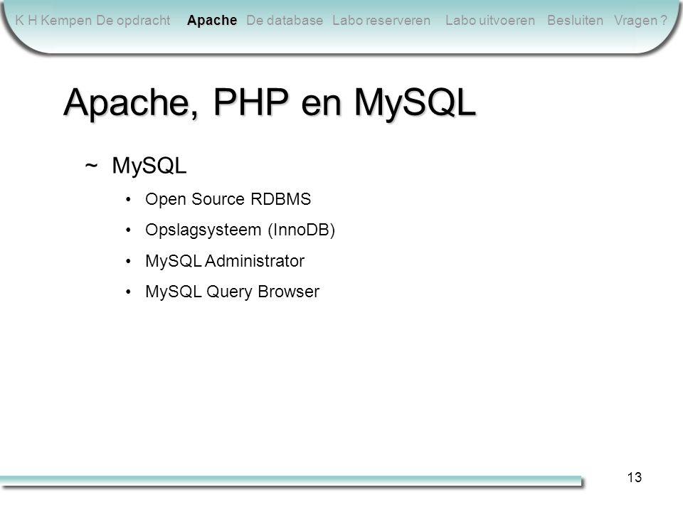 13 Apache, PHP en MySQL ~MySQL Open Source RDBMS Opslagsysteem (InnoDB) MySQL Administrator MySQL Query Browser K H KempenDe opdrachtApacheDe databaseLabo reserverenLabo uitvoerenBesluitenVragen ?