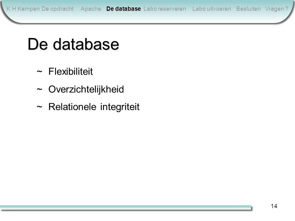 14 K H KempenDe opdrachtApache De database Labo reserverenLabo uitvoerenBesluitenVragen .