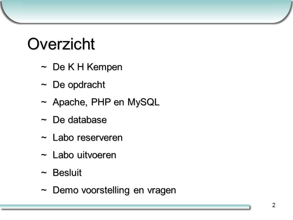 3 De K H Kempen K H Kempen De opdrachtApacheDe databaseLabo reserverenLabo uitvoerenBesluitenVragen .