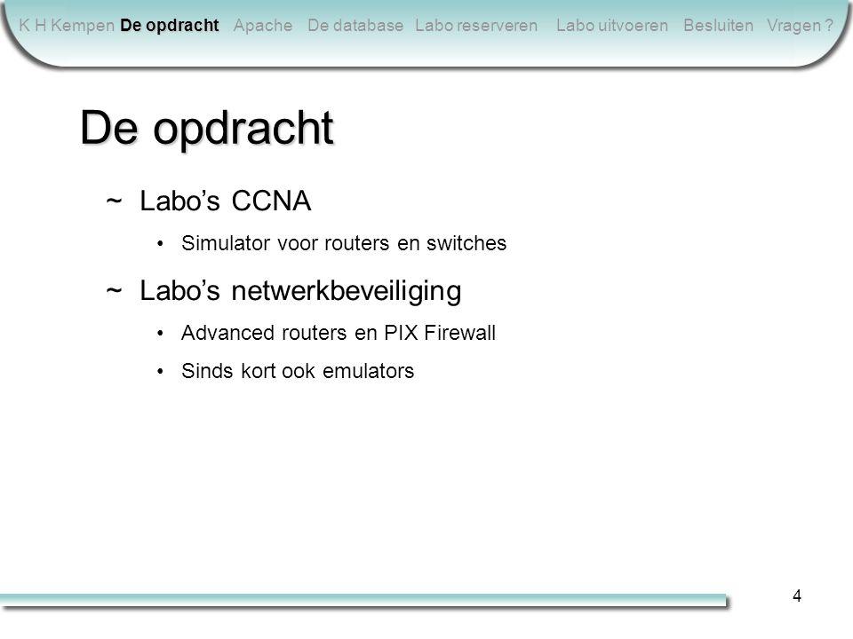 5 Router opstelling: K H Kempen De opdracht ApacheDe databaseLabo reserverenLabo uitvoerenBesluitenVragen ?