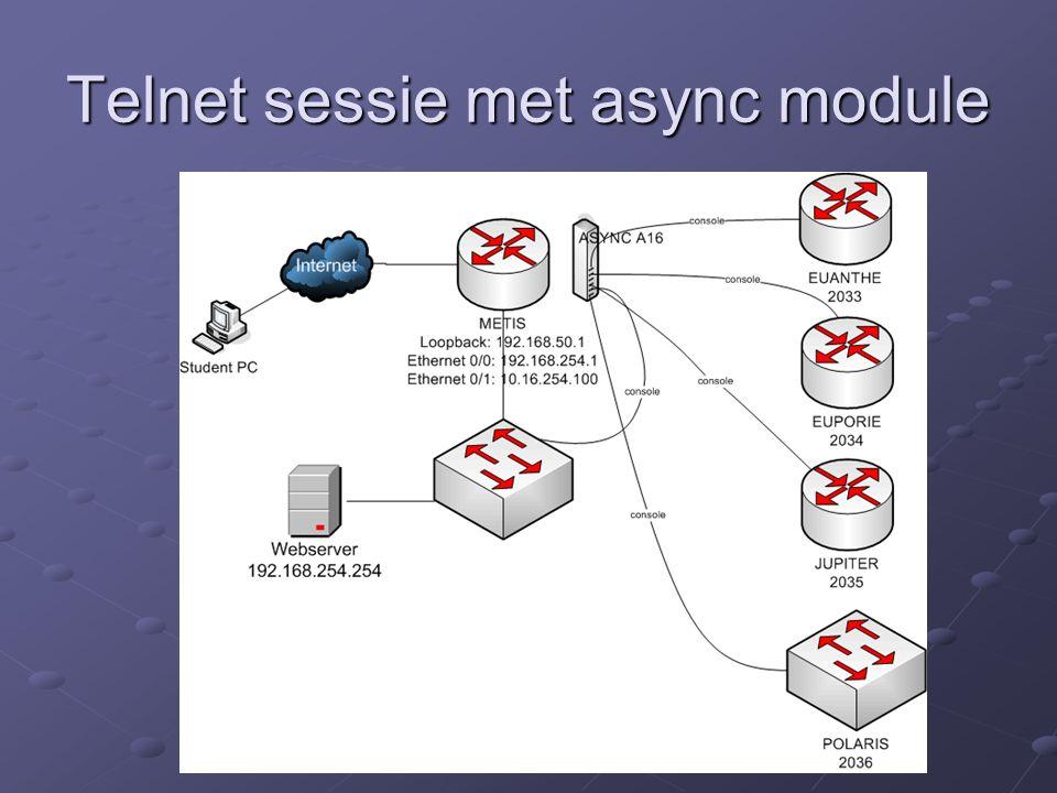 Telnet sessie met async module