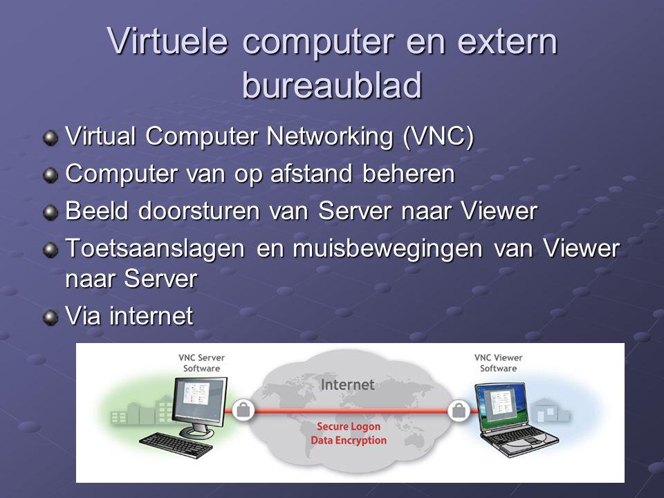 Virtuele computer en extern bureaublad Virtual Computer Networking (VNC) Computer van op afstand beheren Beeld doorsturen van Server naar Viewer Toetsaanslagen en muisbewegingen van Viewer naar Server Via internet