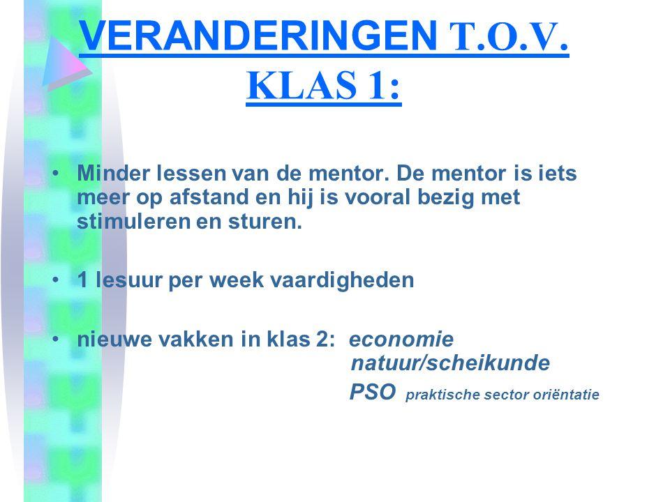 Niet naar de bovenbouw Sint Jorisschool Voortzetten in VMBO T/G/K/B op een andere school Aanmelden van leerling op school van keuze