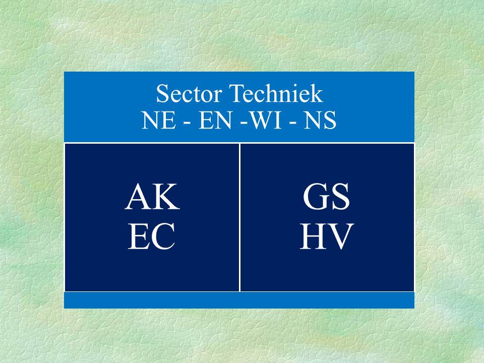 Sector Techniek NE - EN -WI - NS AK EC GS HV
