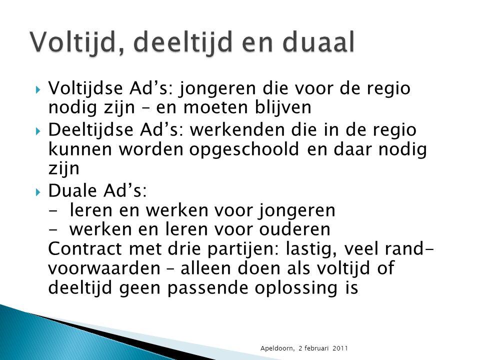  Voltijdse Ad's: jongeren die voor de regio nodig zijn – en moeten blijven  Deeltijdse Ad's: werkenden die in de regio kunnen worden opgeschoold en