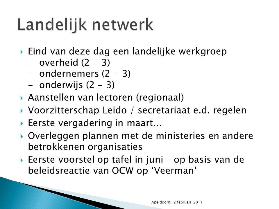 Eind van deze dag een landelijke werkgroep - overheid (2 - 3) - ondernemers (2 - 3) - onderwijs (2 - 3)  Aanstellen van lectoren (regionaal)  Voor