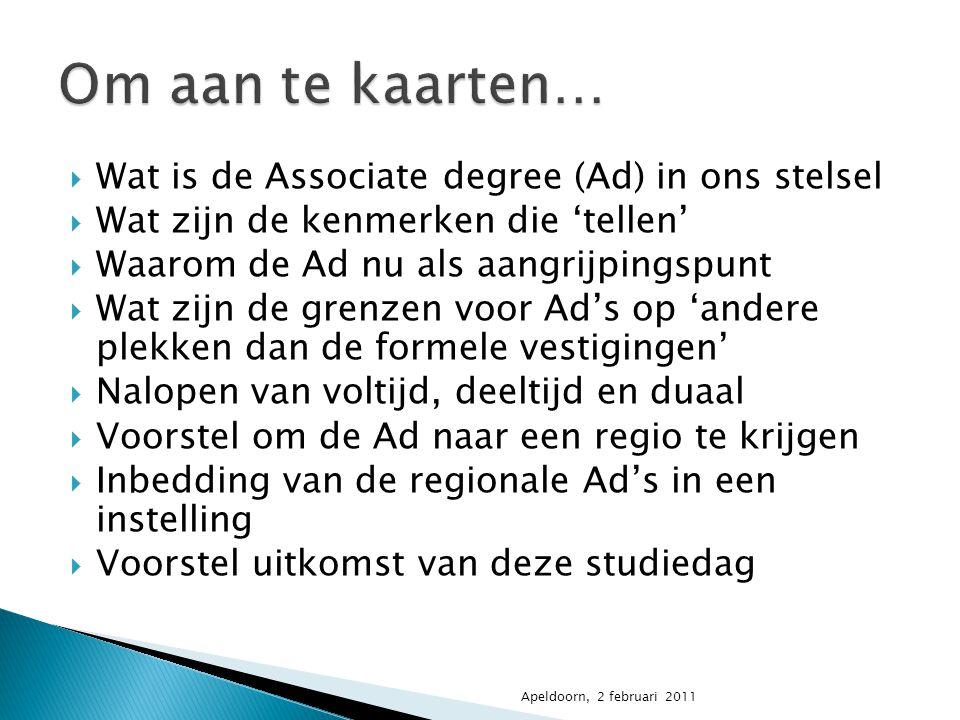  Wat is de Associate degree (Ad) in ons stelsel  Wat zijn de kenmerken die 'tellen'  Waarom de Ad nu als aangrijpingspunt  Wat zijn de grenzen voo