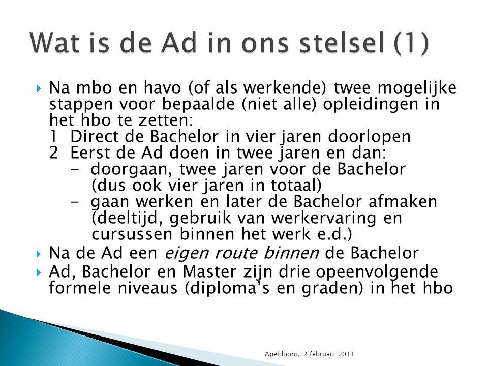  Ad en Bachelor zitten beide in een opleiding  Gelijke toelatingseisen  Allebei student met: bekostiging, stufi, enz.